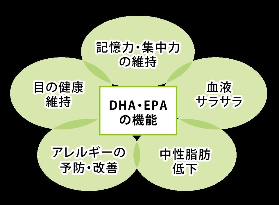 https://www.takasa.co.jp/blog/img/TakasaNews_201611-02-02.png